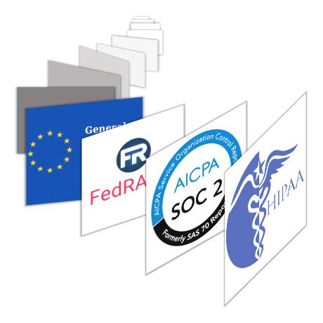 Governance | Secure Managed File Transfer (MFT)