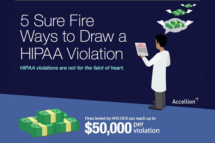 5 Sure Fire Ways to Draw a HIPAA Violation