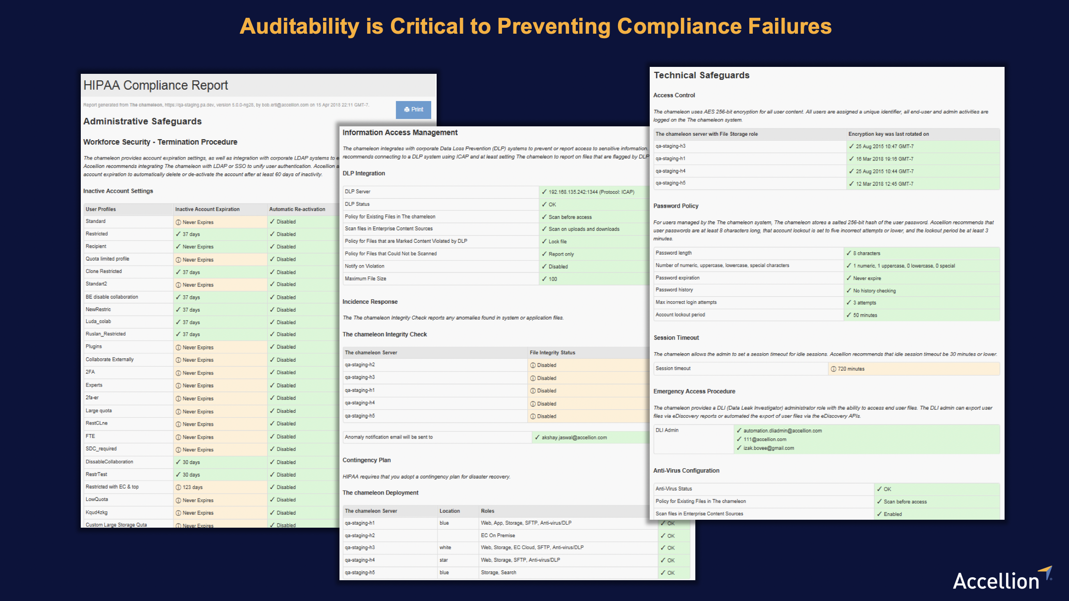 Auditability is Critical to Preventing Compliance Failures