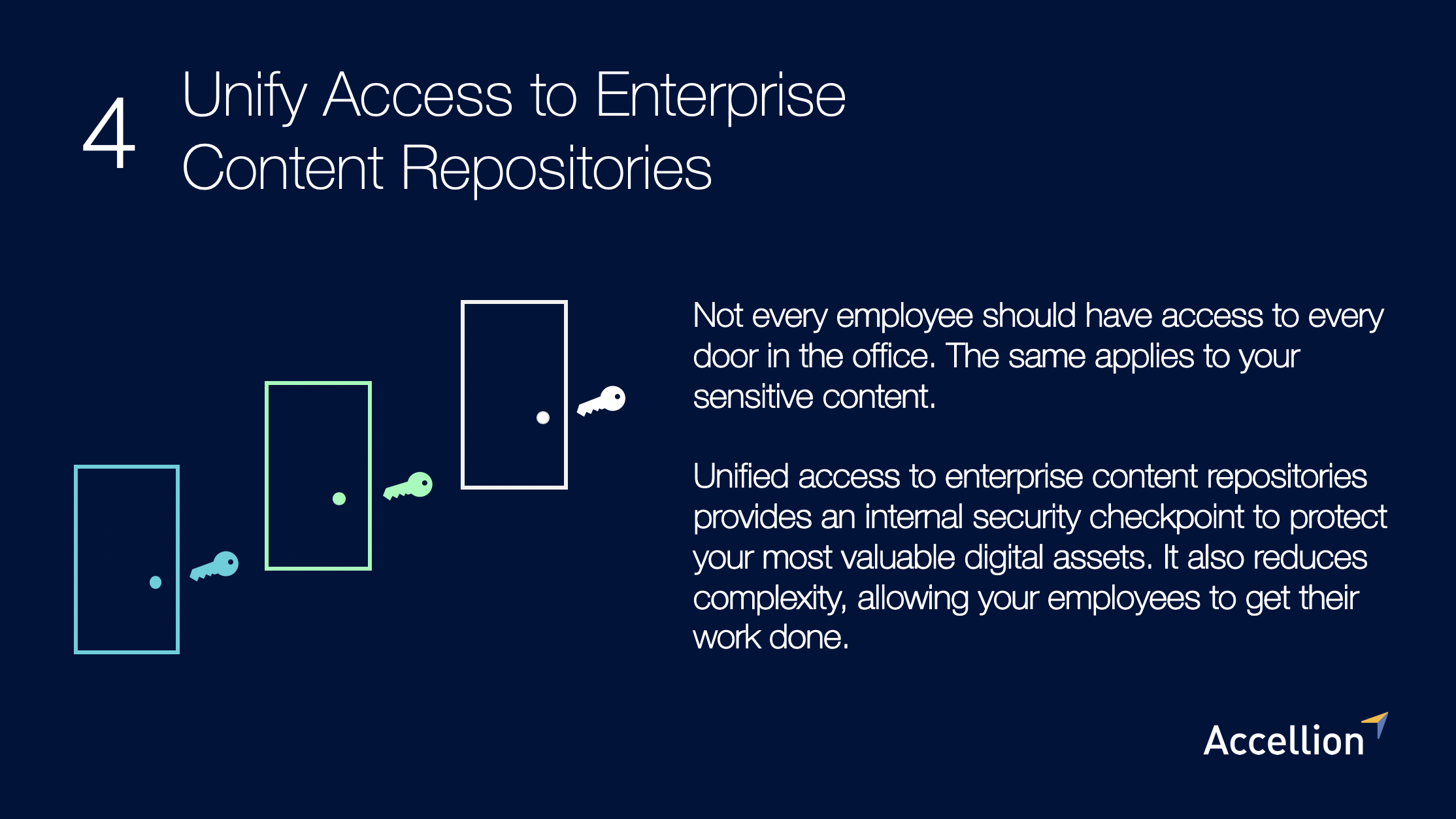 Unify Access to Enterprise Content Repositories