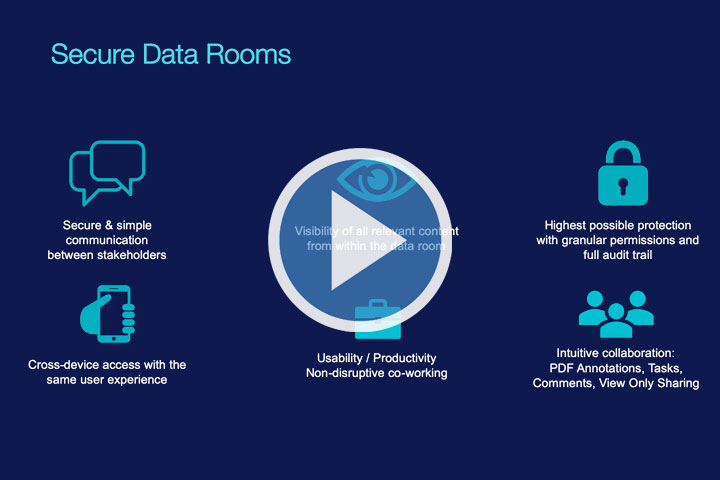 Secure Data Rooms