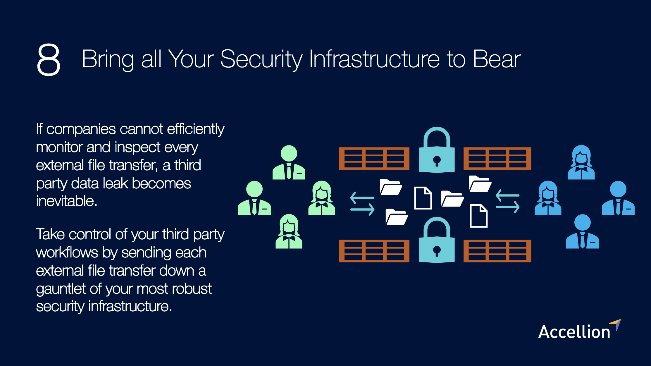 Bring All Your Security Infrastructure to Bear