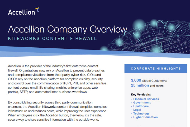 Accellion Company Overview