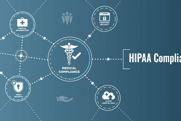 What Are HIPAA Compliance Requirements? Complete Checklist