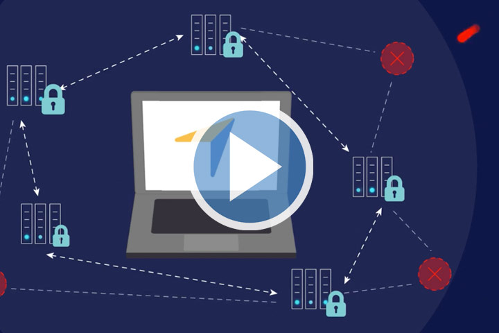 Video: Secure managed file transfer